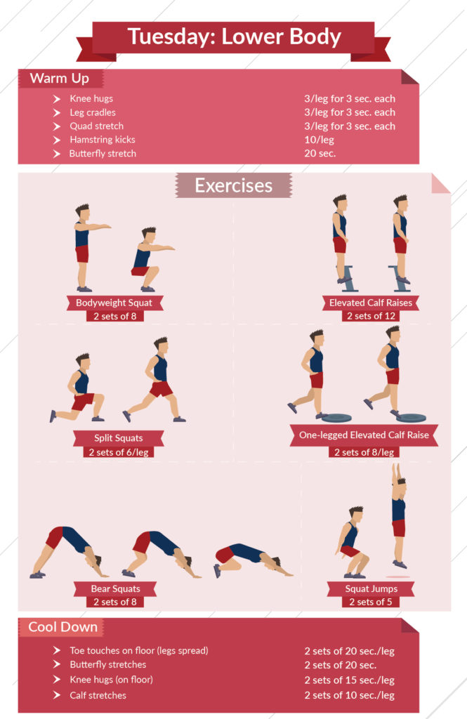 level 1 lower body infographic